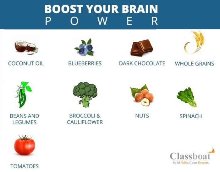 SUPER FOODS THAT BOOST YOUR BRAINPOWER